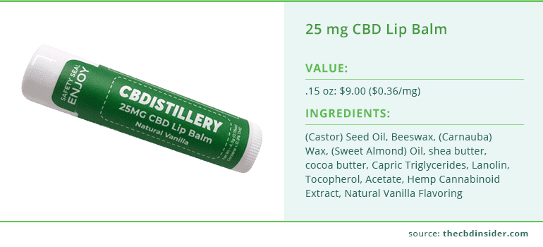 value and ingredients of 25 mg cbd lip balm from cbdistillery