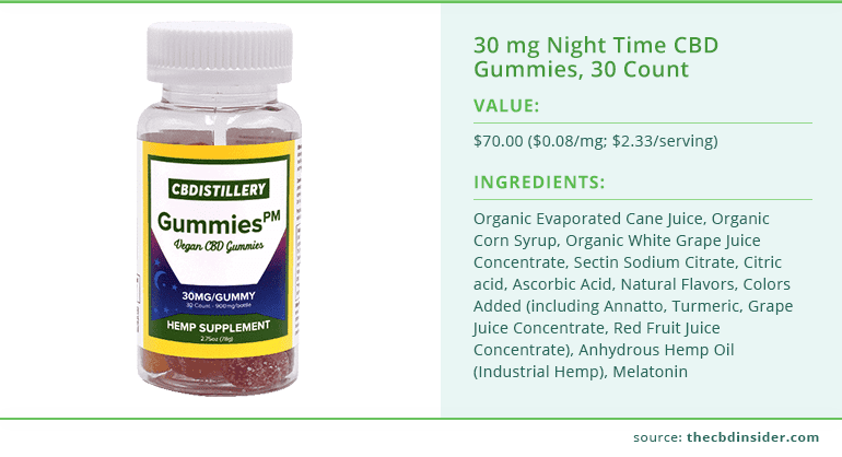 value and ingredients of 30 mg night time cbd gummies from cbdistillery