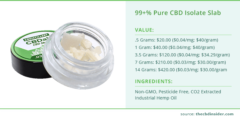 value and ingredients of pure cbd isolate slab from cbdistillery