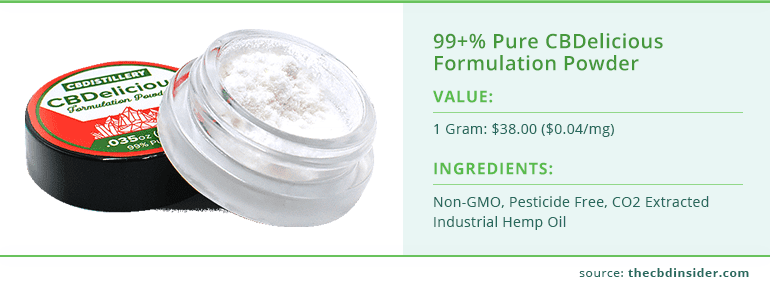 value and ingredients of pure cbdelicious formulation powder from cbdistillery