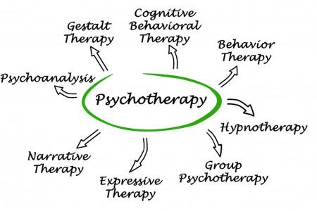 Treatments : The Centennial Practice