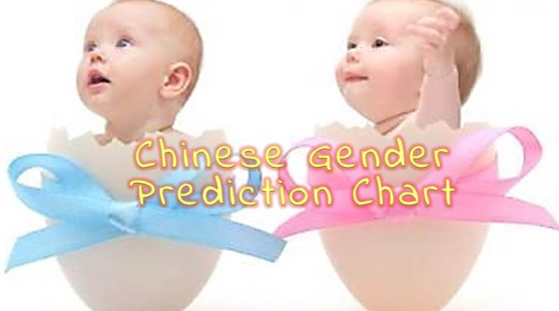 Chinese Gender Predictor For Babies (Chart) - TCT