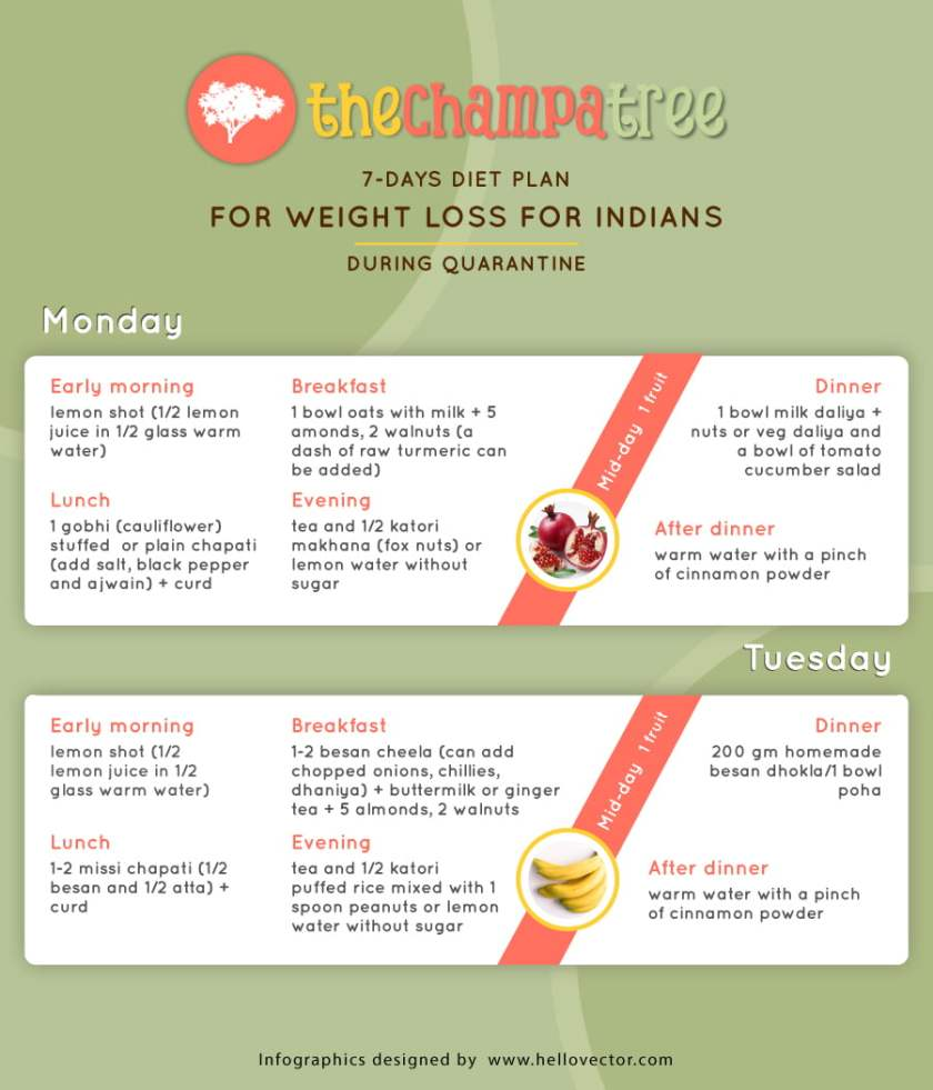 Monday and Tuesday Routine - 7-day Diet Plan for Weight Loss: Health and Fitness During Quarantine