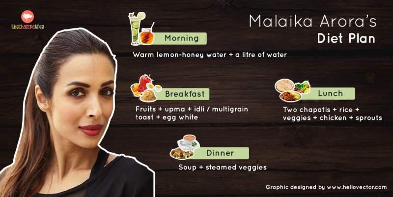 Malaika Arora diet