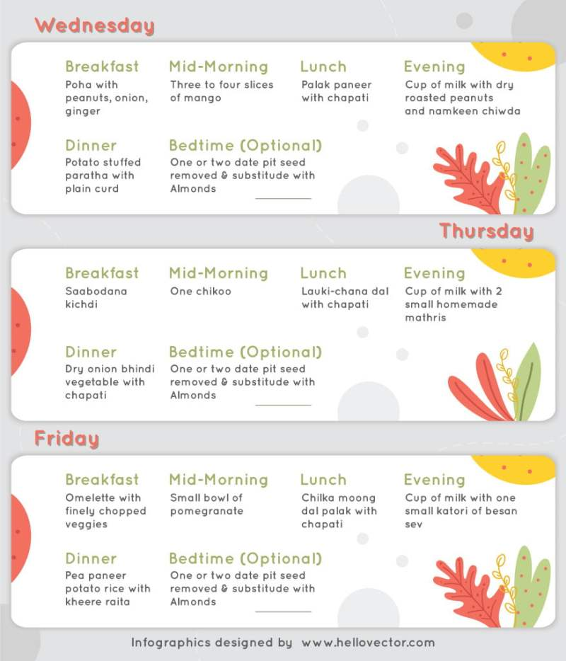 Food chart for kids - Wed, Thurs and Friday