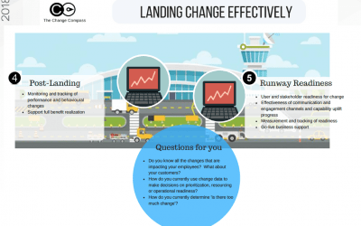 Infographic: Landing multiple changes in a multiple environment – How to land