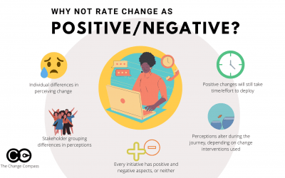 Positive or negative change