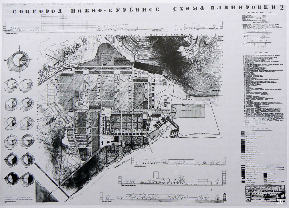 Hannes Meyer's plan for the sotsgorod Nizhne-Kurinsk 1932