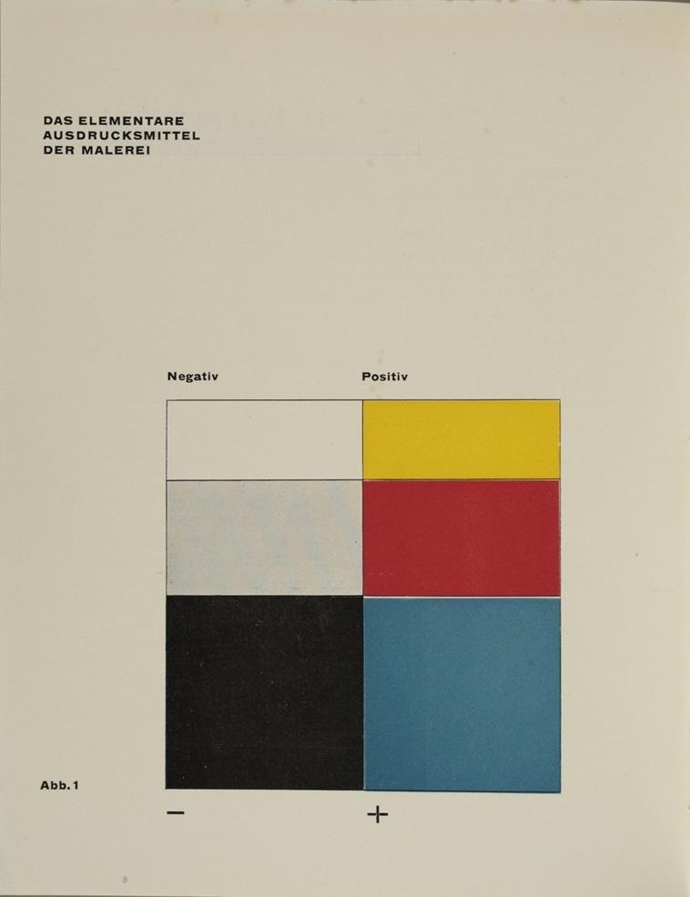 Theo van Doesburg, Grundbegriffe der neuen gestaltenden Kunst. Bd. 6, München 1925%0ATheo van Doesburg, Grundbegriffe der neuen gestaltenden Kunst. Bd. 6, München 1925-44