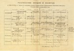 Architectural Department's timetable for the 1920:1921 academic year
