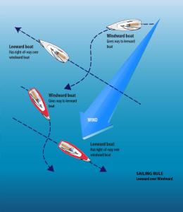SailingRule2