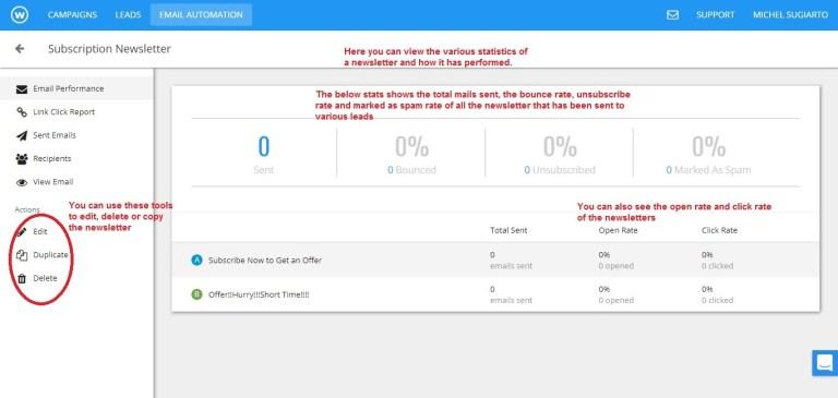 Wishpond email workflow analytics
