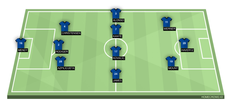 Liverpool vs Chelsea - Chelsea Predicted Lineup