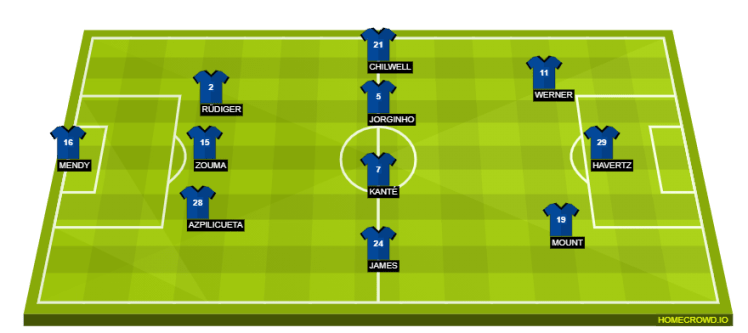 How Chelsea could line up against Manchester City