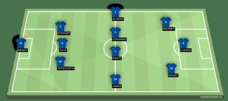 Liverpool vs Chelsea - Chelsea Predicted XI