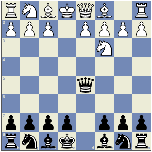 best openings for beginners scandinavian defense
