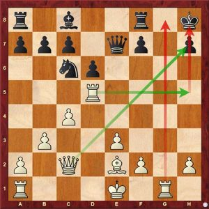 Chess Tactics Linear Mate