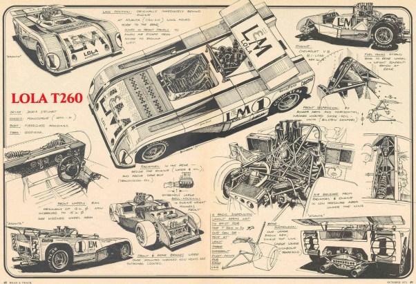 Werner Bührer Lola T260 Cutaway
