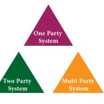 Party an system zoh thannak