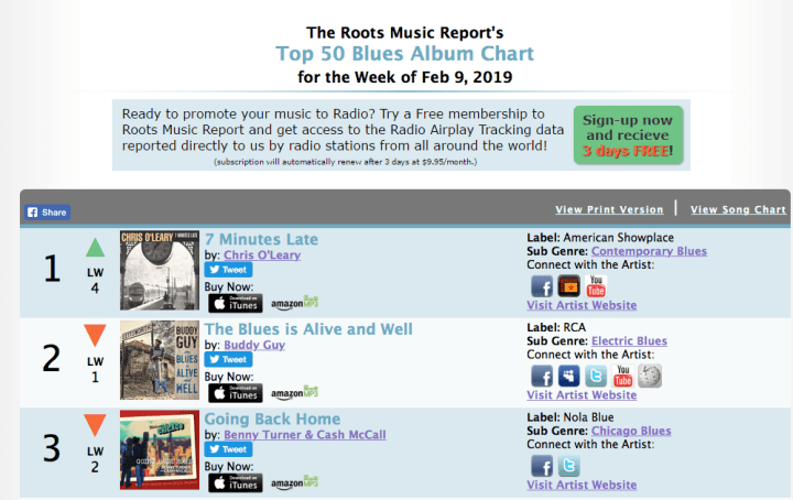 Roots Music Chart with 7 Minutes Late as Number One Blues Album for the week of February 9, 2019.