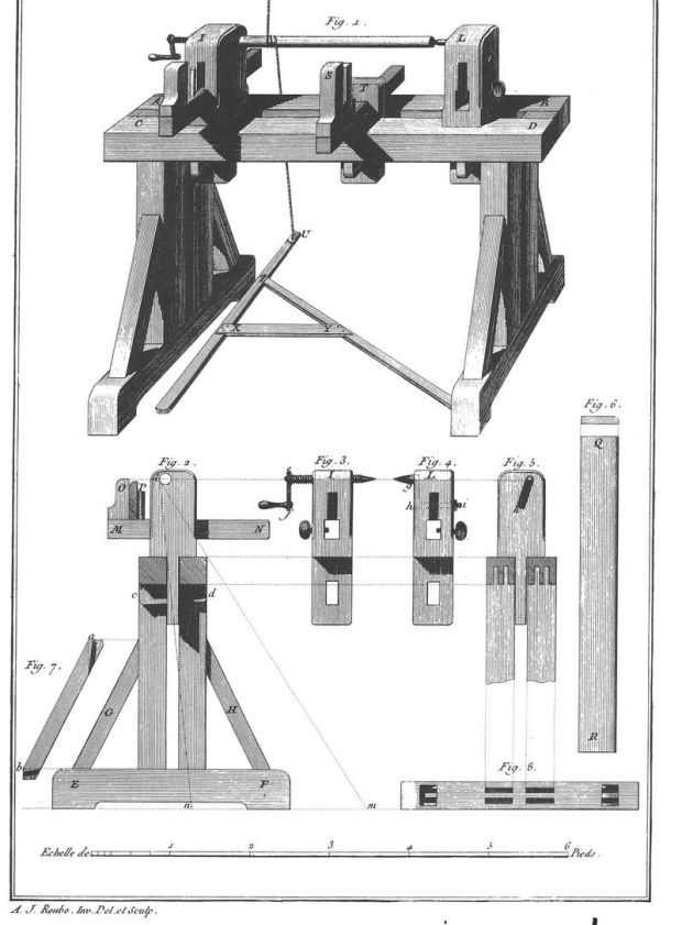 Download Craftsman wood lathe parts list Plans DIY best wood for entertainment center | amazing58mli