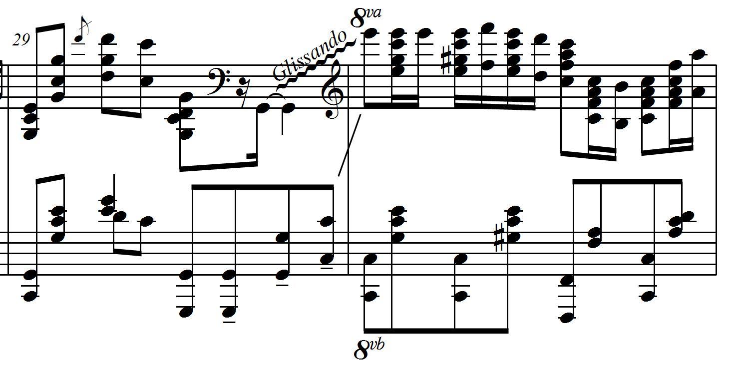 The Church Pianist » Technique
