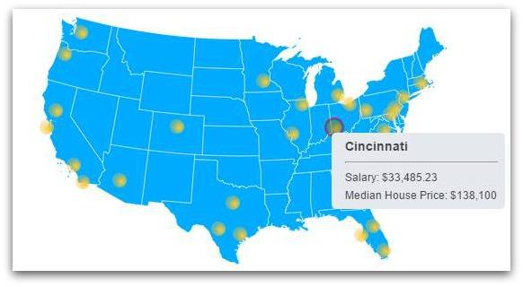 Affordable Cincinnati