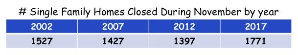 real estate closings in cincinnati
