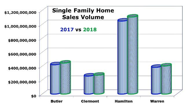 cincinnati real estate market
