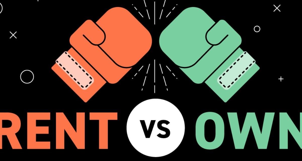 words rent vs own