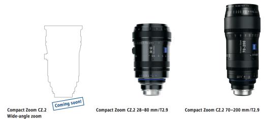 new CZ.2