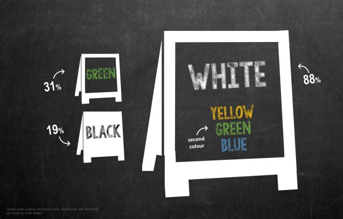 Colour of the text on blackboards
