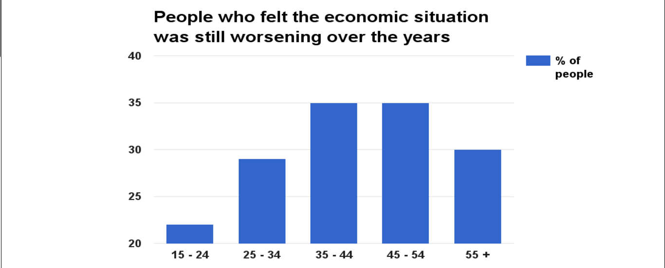 picture-5-age-gap-and-optimism