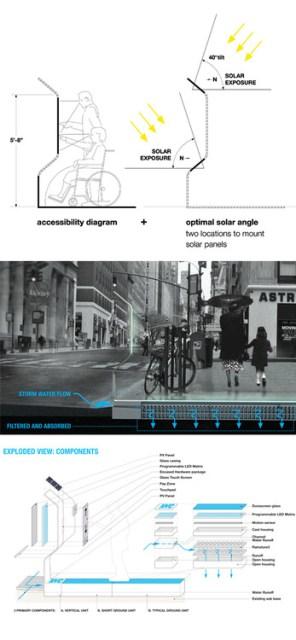 Smartsidewalks2