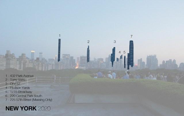 skyline data