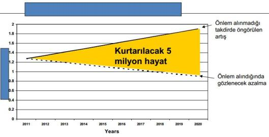 Dünya Sağlık Örgütü Türkiye Ofisi, Dr. Serap Şener: http://bit.ly/1Dk3anl