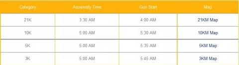 BDO Race for Life Schedule.bmp