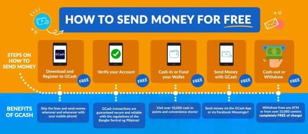 instructions to send money via GCash FREE