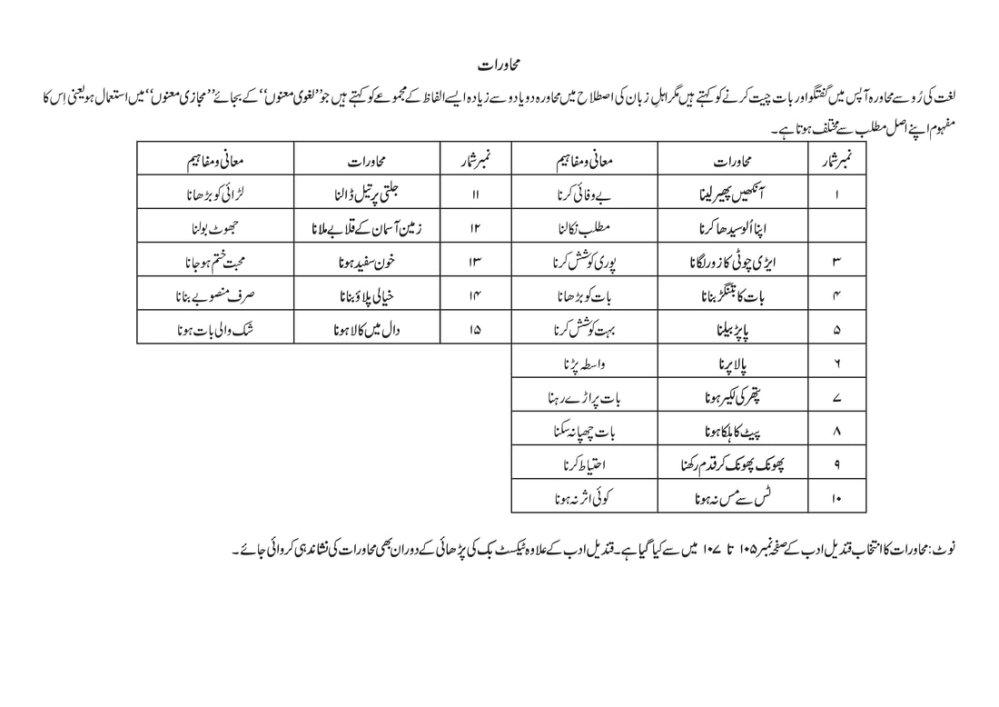 medium resolution of Urdu Worksheet Class 7   Printable Worksheets and Activities for Teachers