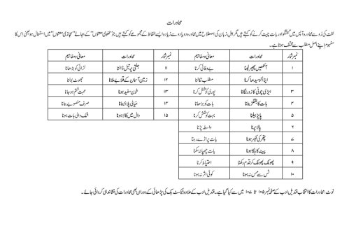 small resolution of Urdu Worksheet Class 7   Printable Worksheets and Activities for Teachers