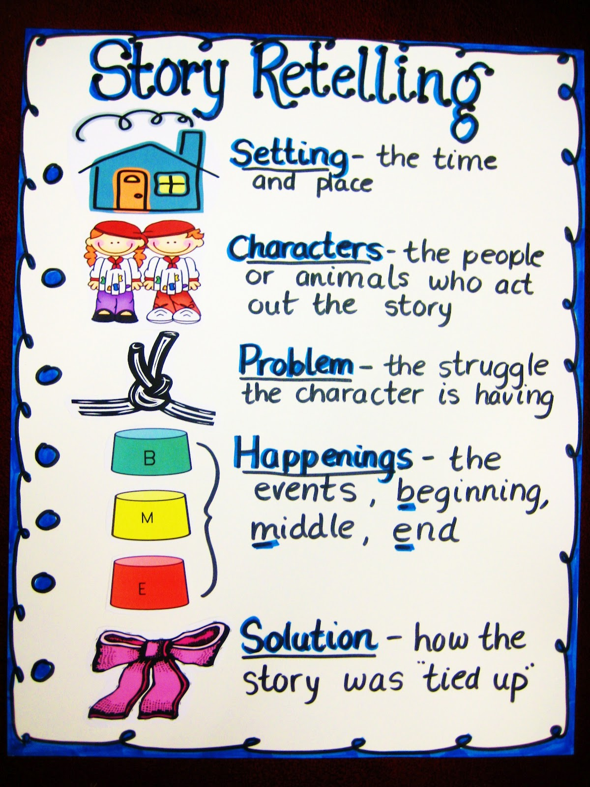 hight resolution of Reading Strategy Anchor Chart Ideas
