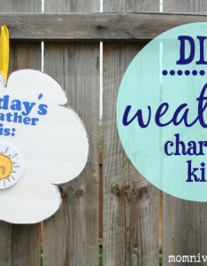 also weather chart for kids rh theclassroomcreative