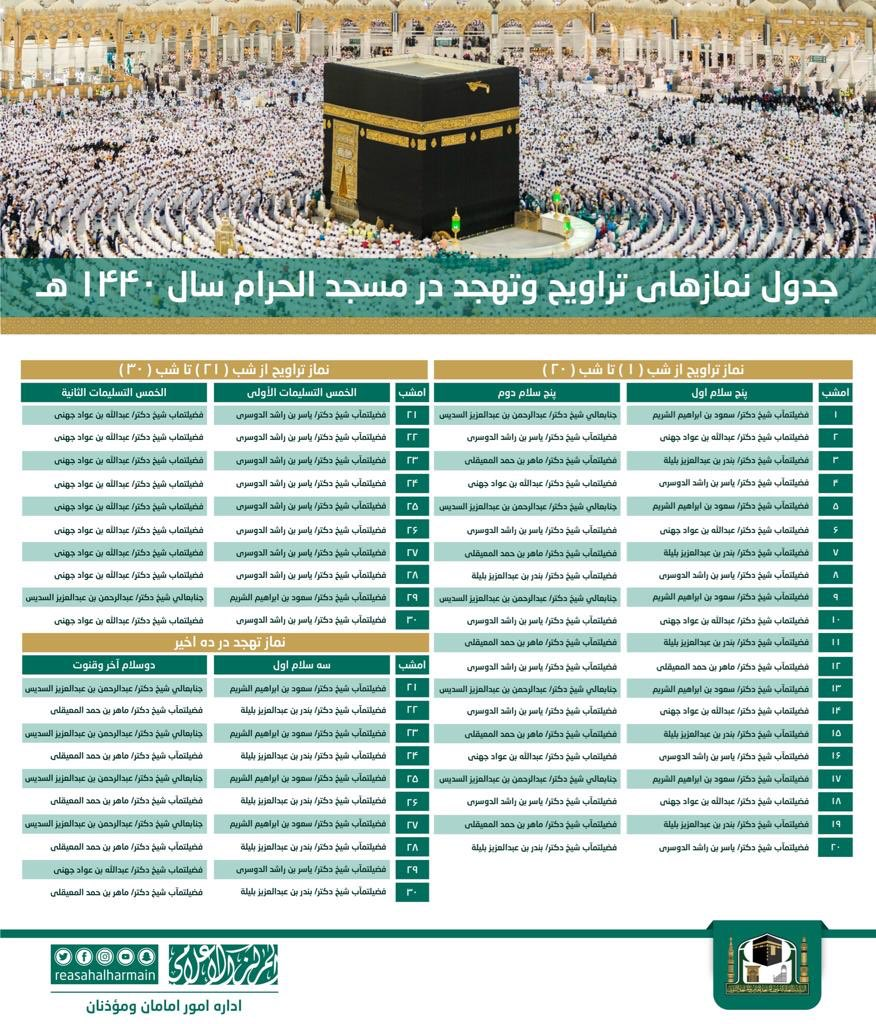 Schedule of Taraweeh and Tahajjud Prayers in Masjid Al Haram, Makkah, Saudi Arabia (1440H - 2019) (Persian)