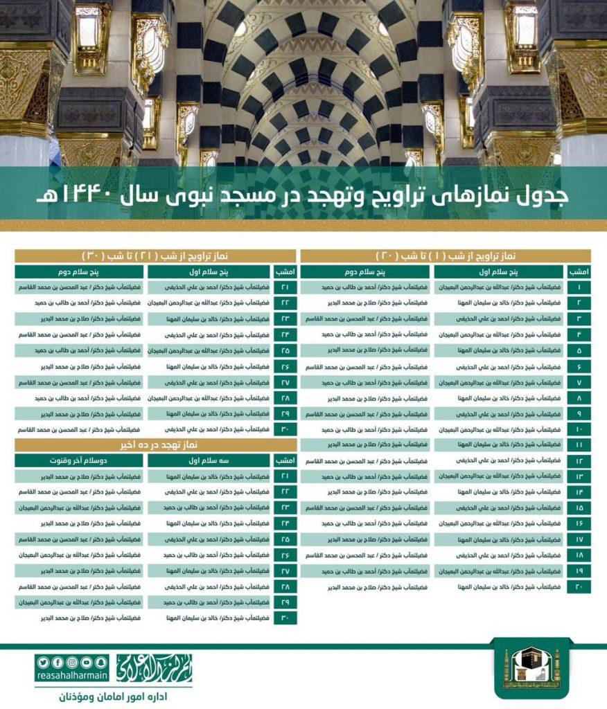 Schedule of Taraweeh and Tahajjud Prayers in Masjid e Nabwi, Madina, Saudi Arabia (1440H - 2019) (Persian)