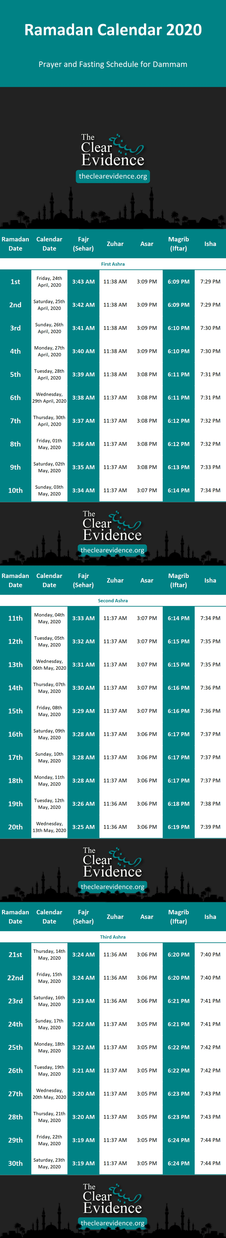 Prayer (Salah/Namaz) and Fasting (Sawm/Rozah) (Suhur/Sehri) (Fatur/Iftar) Schedule in Ramadan 2020 for Dammam, Saudi Arabia