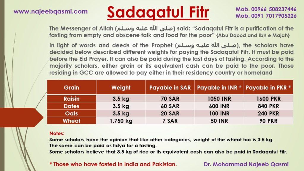 Sadqa e Fitr as per Dr. Mohammad Najeeb Qasmi, India/Saudi Arabia
