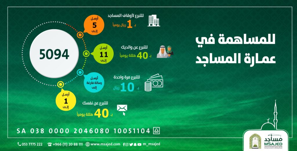 Introduction to Charity Foundation for Building Msajed in Saudi Arabia - 2