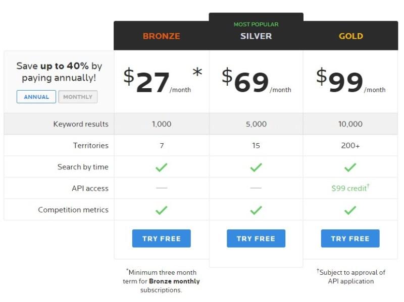 Wordtracker pricing