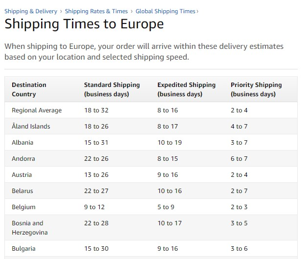 Amazon global shipping times to Europe