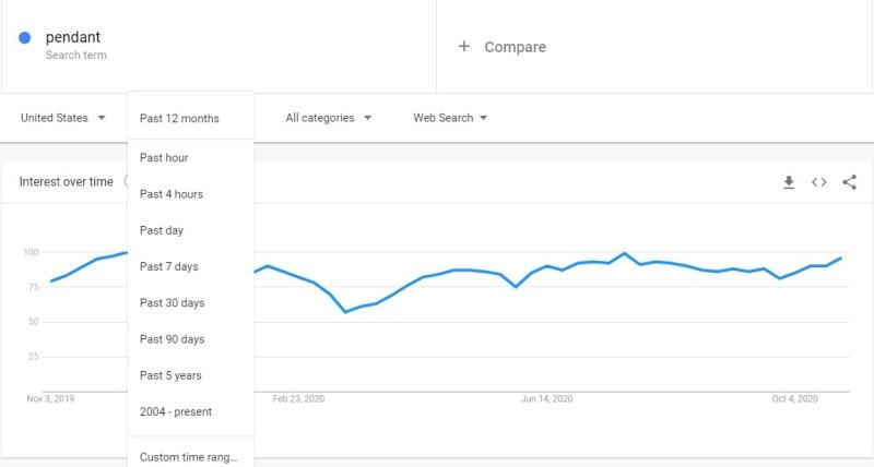 Google Trends filter